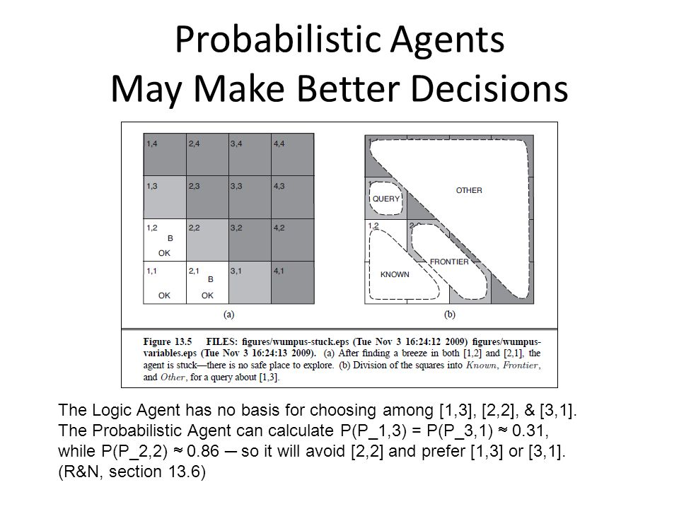 Probabilistic Agents May Make Better Decisions The Logic Agent has no basis for choosing among [1,3], [2,2], & [3,1]. The Probabilistic Agent can calc
