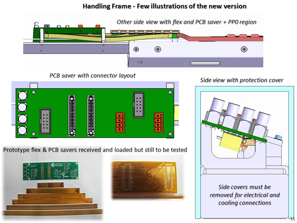 Handling Frame - Few illustrations of the new version PCB saver with connector layout Other side view with flex and PCB saver + PP0 region Side view with protection cover Side covers must be removed for electrical and cooling connections Prototype flex & PCB savers received and loaded but still to be tested 11