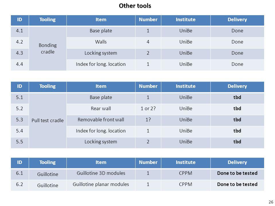 Other tools IDToolingItemNumberInstituteDelivery 4.1 Bonding cradle Base plate1UniBeDone 4.2Walls4UniBeDone 4.3Locking system2UniBeDone 4.4Index for long.