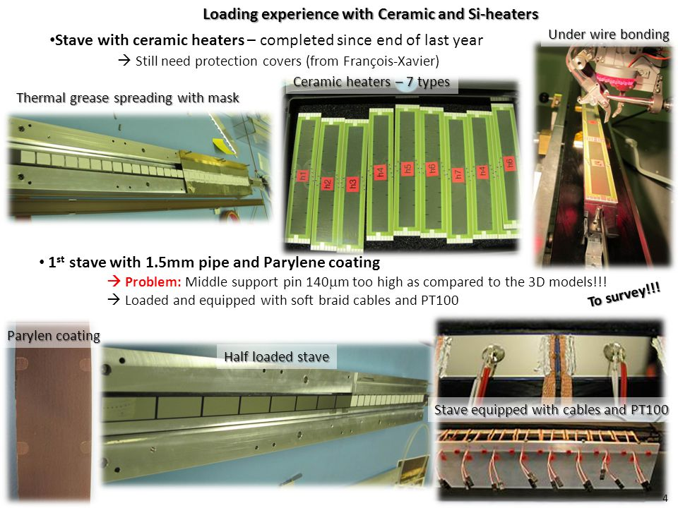 Loading experience with Ceramic and Si-heaters Stave with ceramic heaters – completed since end of last year  Still need protection covers (from François-Xavier) 1 st stave with 1.5mm pipe and Parylene coating  Problem: Middle support pin 140  m too high as compared to the 3D models!!.