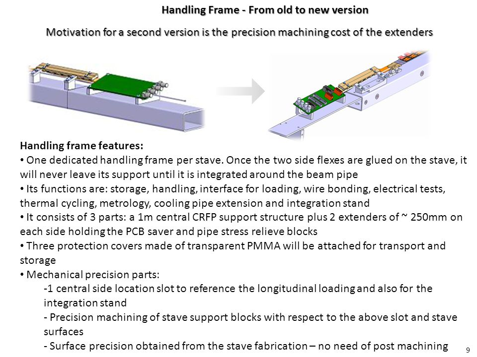 Handling Frame - Few illustrations of the new version Full length 1.m5 handling frame Side extender made of a CFRP plate Half view with segmented covers for side connection access Protection covers made of transparent PMMA 10