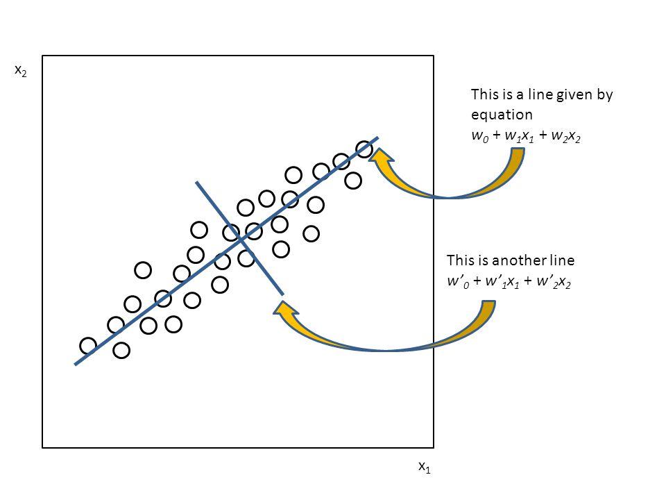 x1x1 x2x2 This is a line given by equation w 0 + w 1 x 1 + w 2 x 2 This is another line w' 0 + w' 1 x 1 + w' 2 x 2