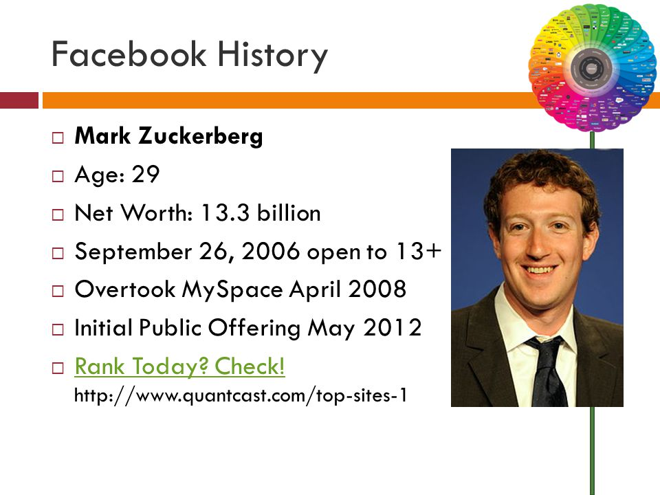 Facebook History  Mark Zuckerberg  Age: 29  Net Worth: 13.3 billion  September 26, 2006 open to 13+  Overtook MySpace April 2008  Initial Public