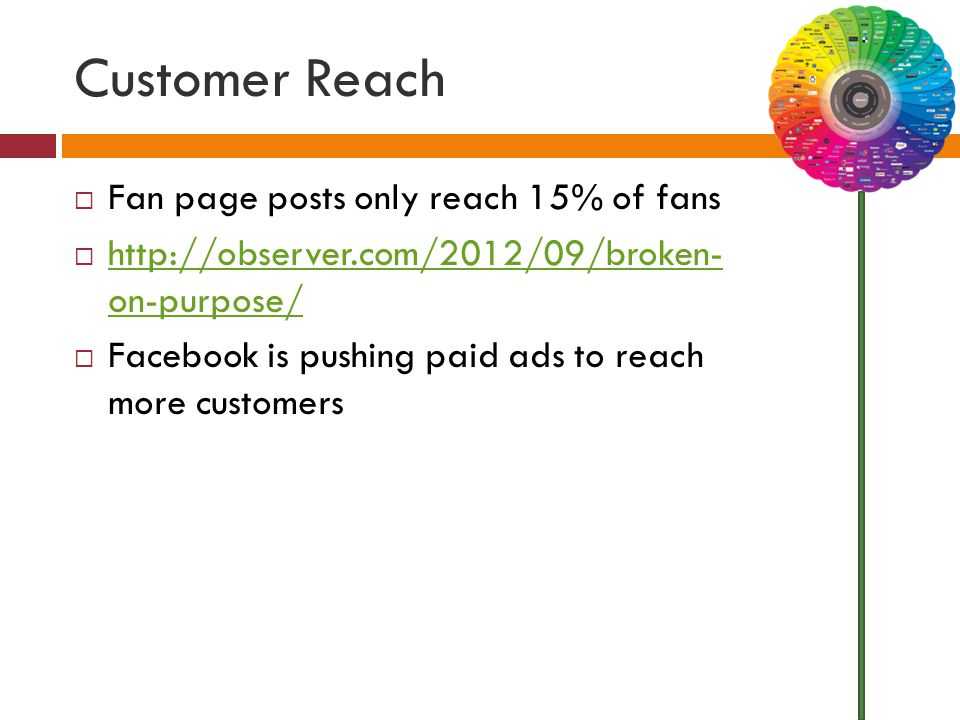 Customer Reach  Fan page posts only reach 15% of fans  http://observer.com/2012/09/broken- on-purpose/ http://observer.com/2012/09/broken- on-purpos