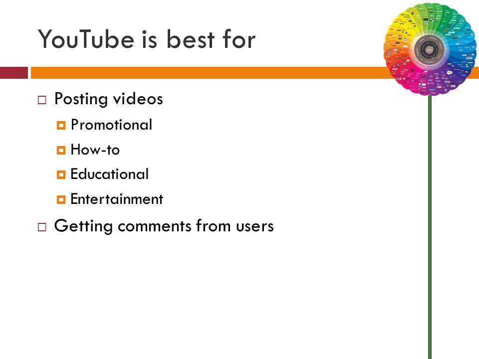 YouTube is best for  Posting videos  Promotional  How-to  Educational  Entertainment  Getting comments from users