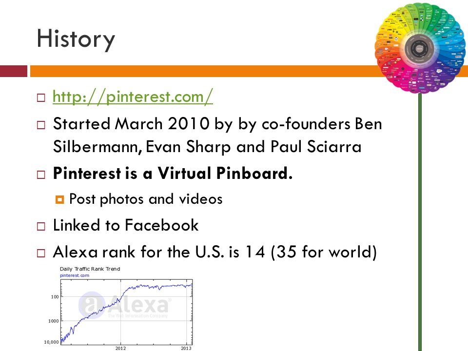 History  http://pinterest.com/ http://pinterest.com/  Started March 2010 by by co-founders Ben Silbermann, Evan Sharp and Paul Sciarra  Pinterest i