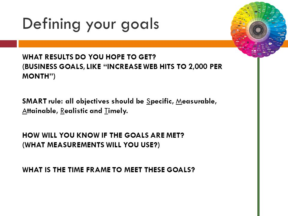 "Defining your goals WHAT RESULTS DO YOU HOPE TO GET? (BUSINESS GOALS, LIKE ""INCREASE WEB HITS TO 2,000 PER MONTH"") SMART rule: all objectives should b"