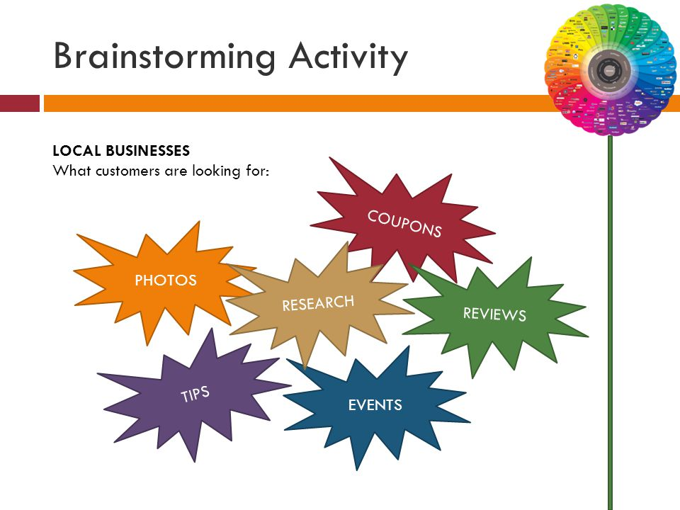 Brainstorming Activity LOCAL BUSINESSES What customers are looking for: PHOTOS COUPONS EVENTS REVIEWS TIPS RESEARCH