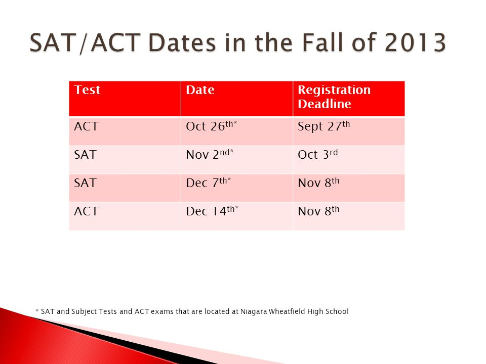 * SAT and Subject Tests and ACT exams that are located at Niagara Wheatfield High School TestDateRegistration Deadline ACTOct 26 th* Sept 27 th SATNov 2 nd* Oct 3 rd SATDec 7 th* Nov 8 th ACTDec 14 th* Nov 8 th