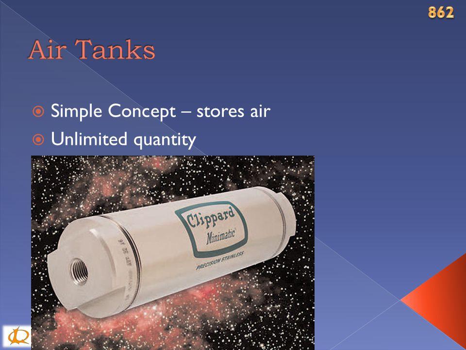  Simple Concept – stores air  Unlimited quantity