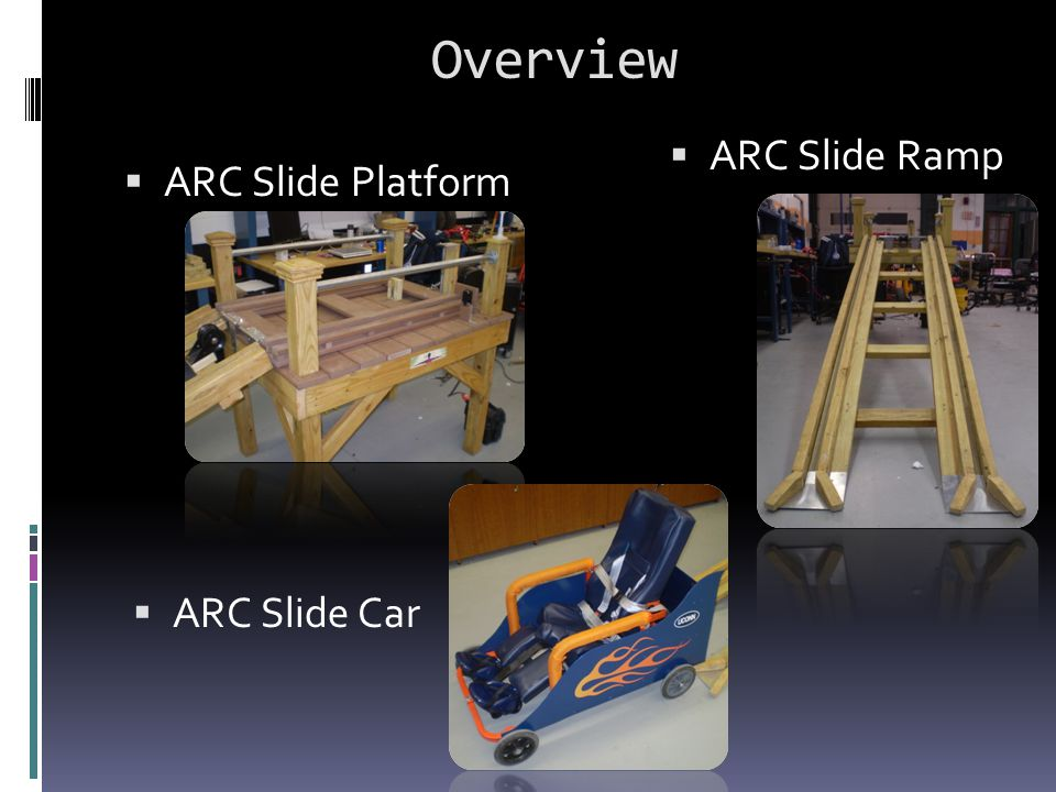 Overview  ARC Slide Platform  ARC Slide Car  ARC Slide Ramp