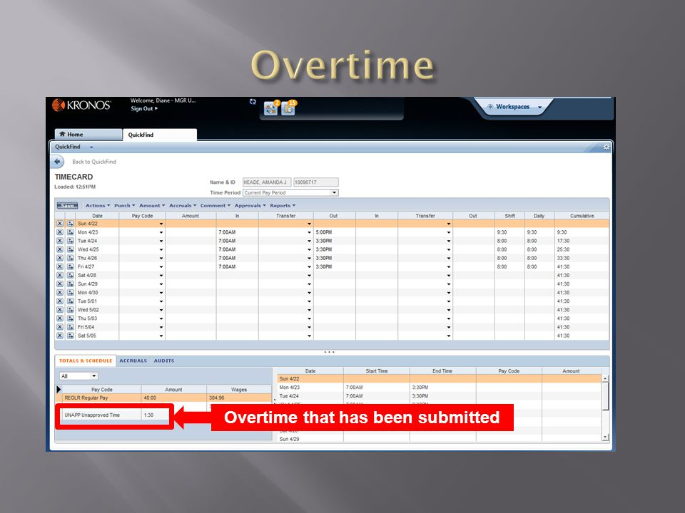 Overtime that has been submitted