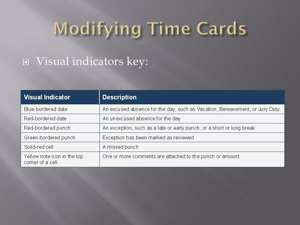  Visual indicators key: