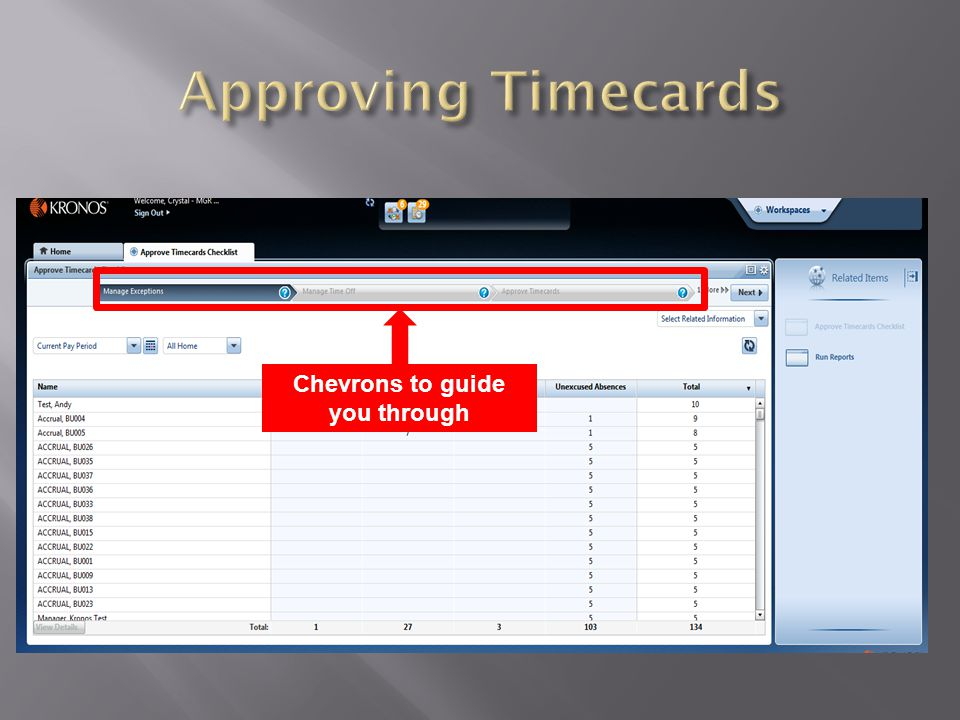 Items to take action on prior to approving timecards
