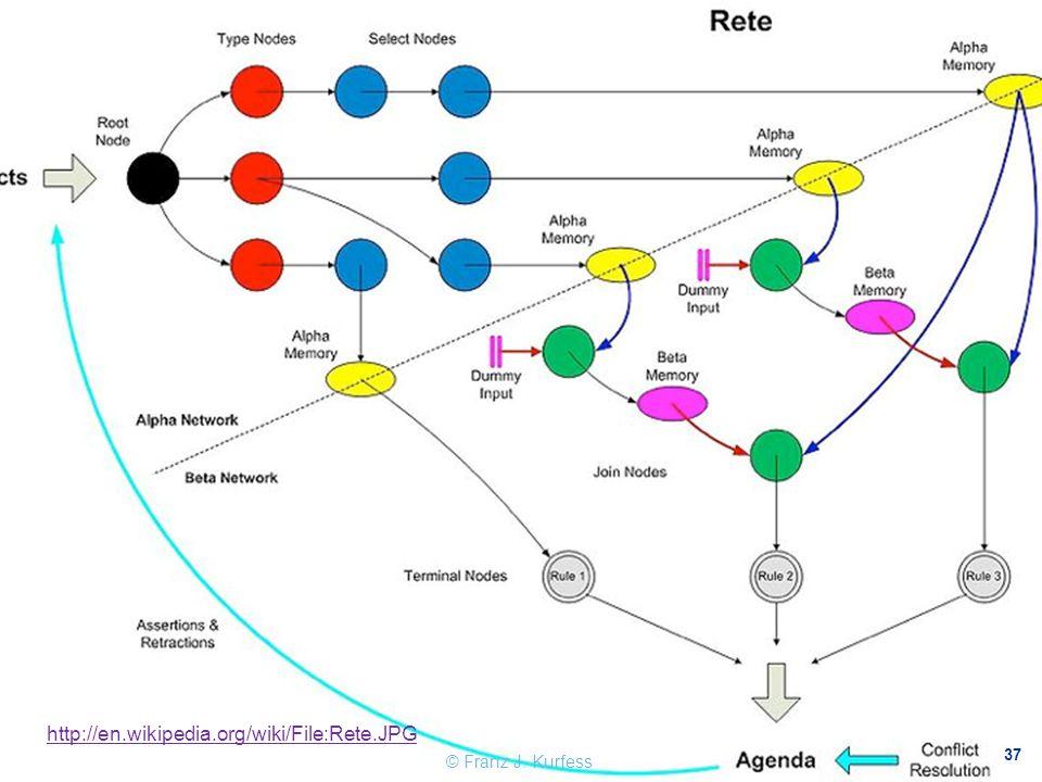 37 Rete Network © 2011 - Franz Kurfess: Reasoning http://en.wikipedia.org/wiki/File:Rete.JPG 37 © Franz J. Kurfess