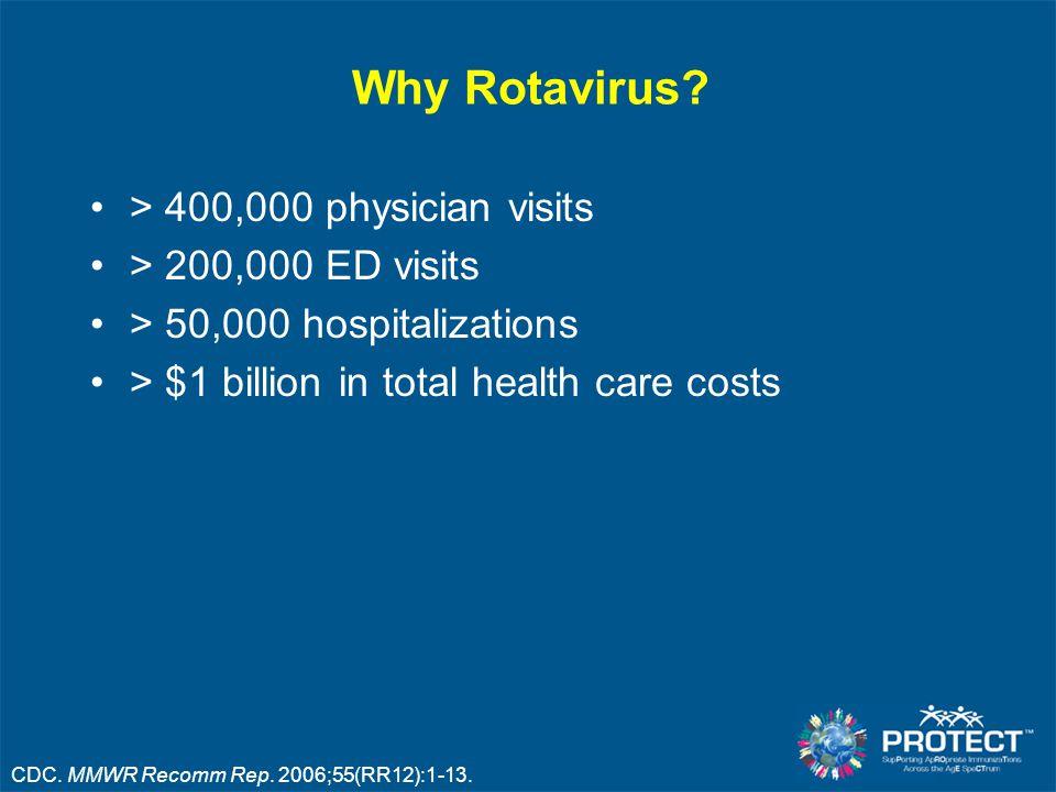 Why Rotavirus.