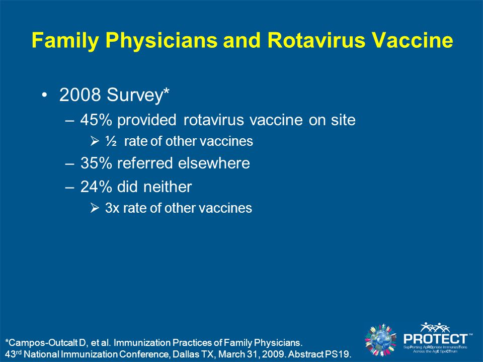 Family Physicians and Rotavirus Vaccine 2008 Survey* –45% provided rotavirus vaccine on site  ½ rate of other vaccines –35% referred elsewhere –24% did neither  3x rate of other vaccines *Campos-Outcalt D, et al.