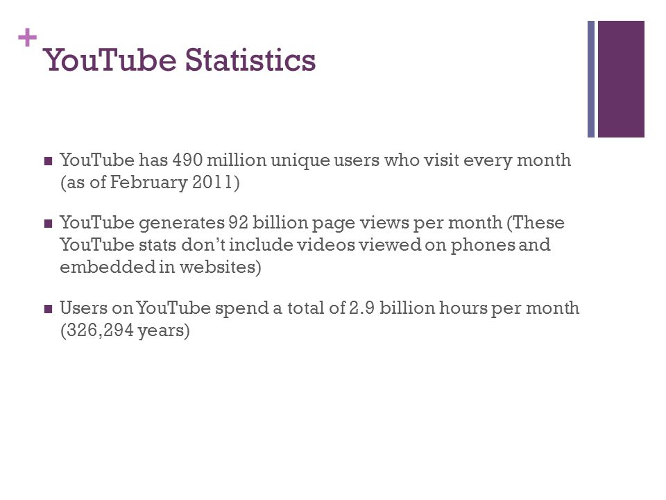 + YouTube Statistics YouTube has 490 million unique users who visit every month (as of February 2011) YouTube generates 92 billion page views per month (These YouTube stats don't include videos viewed on phones and embedded in websites) Users on YouTube spend a total of 2.9 billion hours per month (326,294 years)