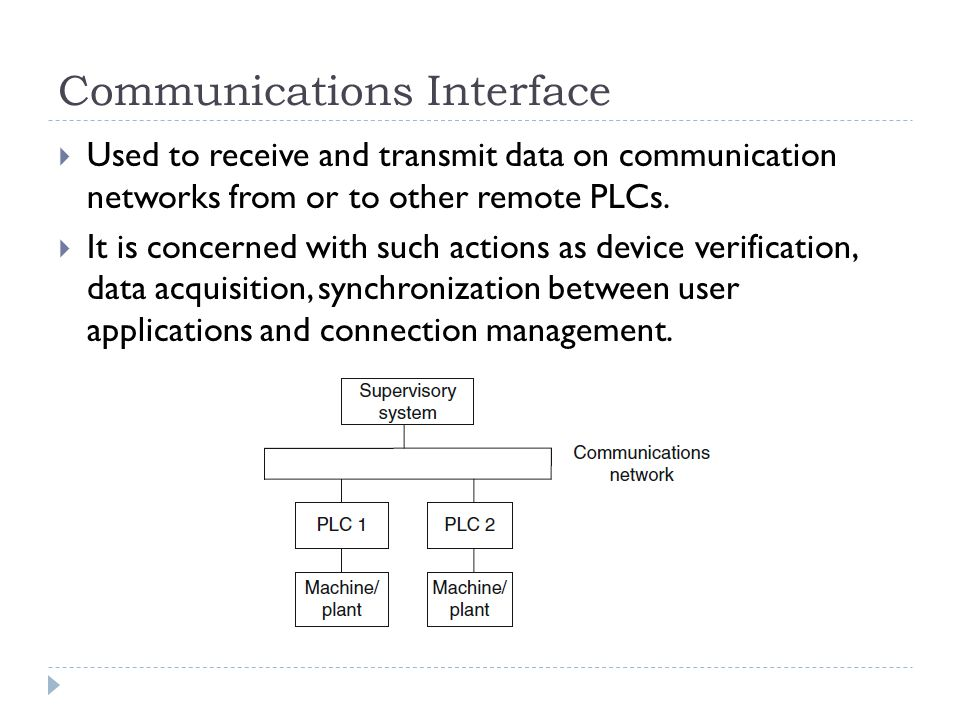 Communications Interface  Used to receive and transmit data on communication networks from or to other remote PLCs.  It is concerned with such actio