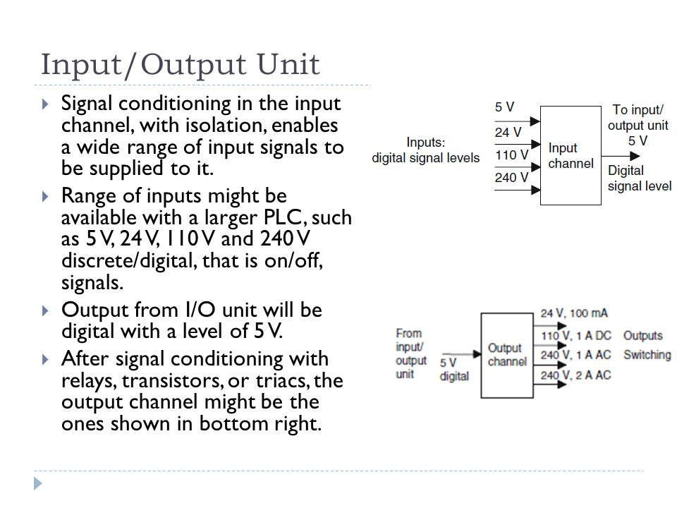 Input/Output Unit  Signal conditioning in the input channel, with isolation, enables a wide range of input signals to be supplied to it.  Range of i