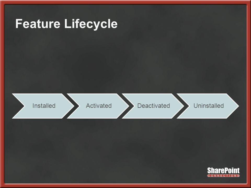 Feature Lifecycle InstalledActivatedDeactivatedUninstalled