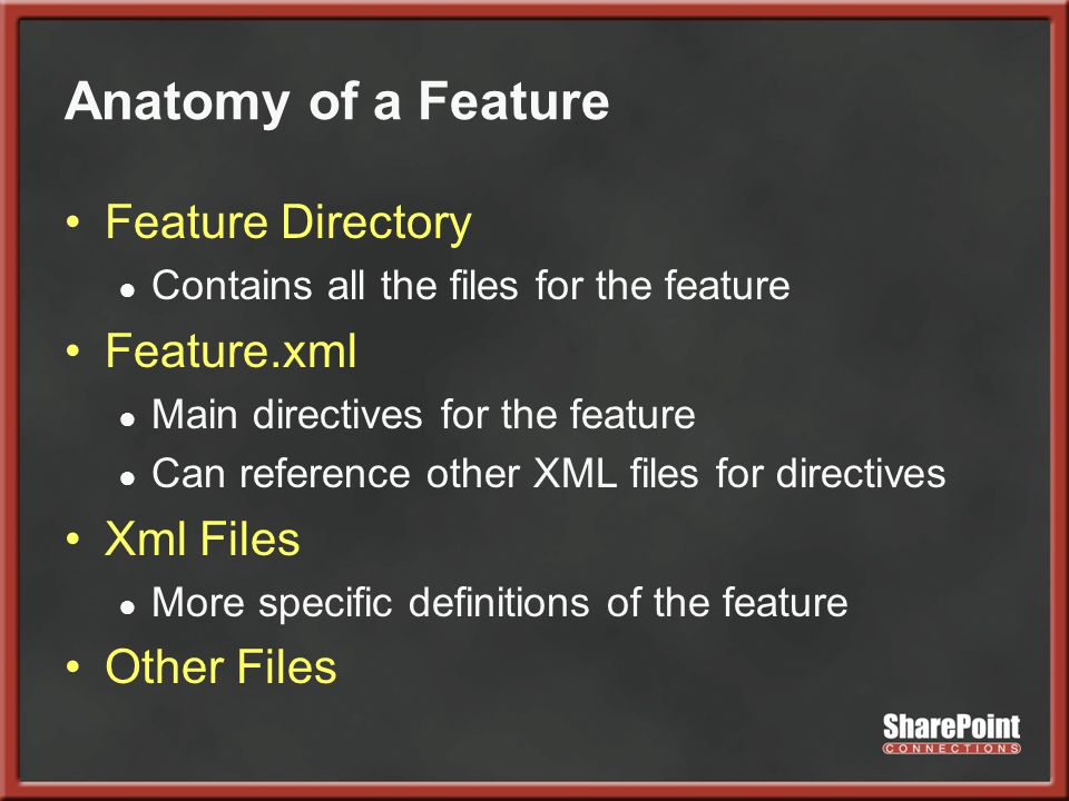 Anatomy of a Feature Feature Directory ● Contains all the files for the feature Feature.xml ● Main directives for the feature ● Can reference other XM