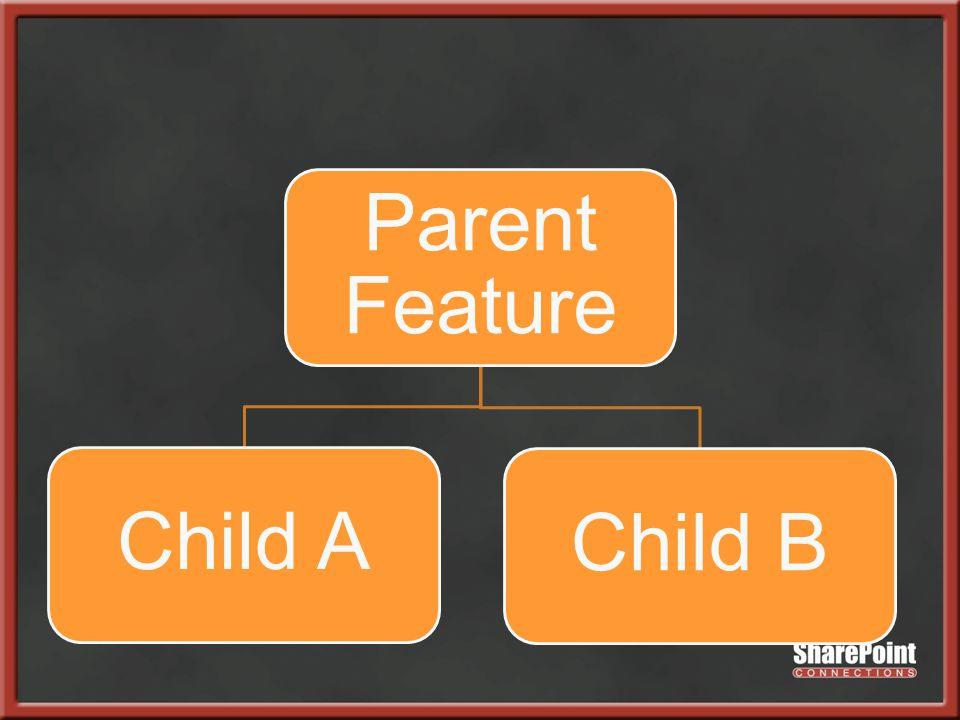 Parent Feature Child AChild B