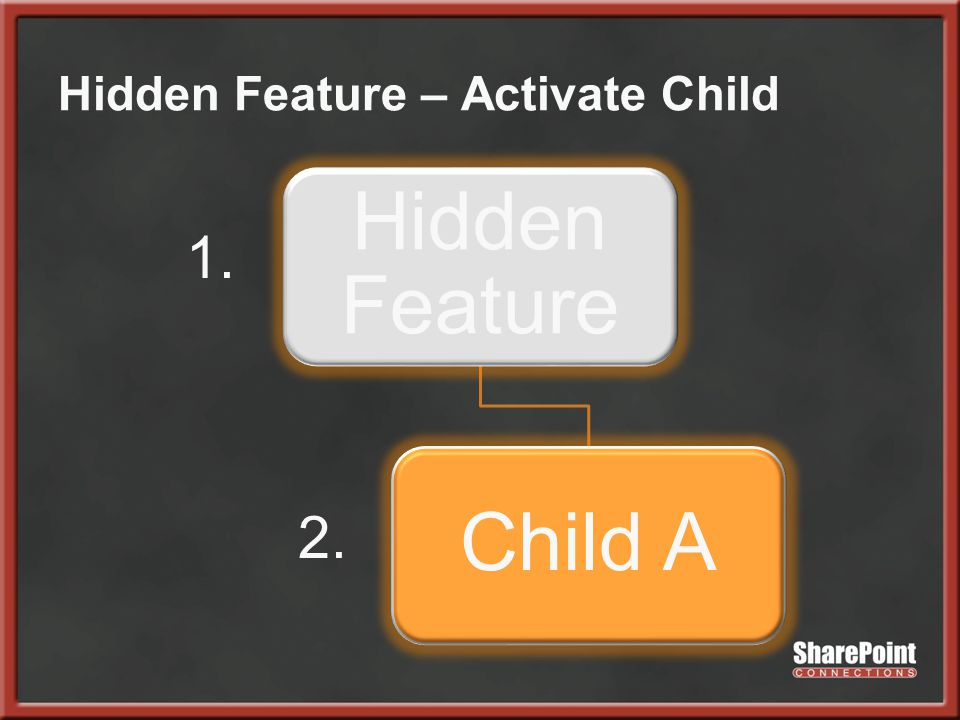 Hidden Feature – Activate Child Hidden Feature Child A 1. 2.