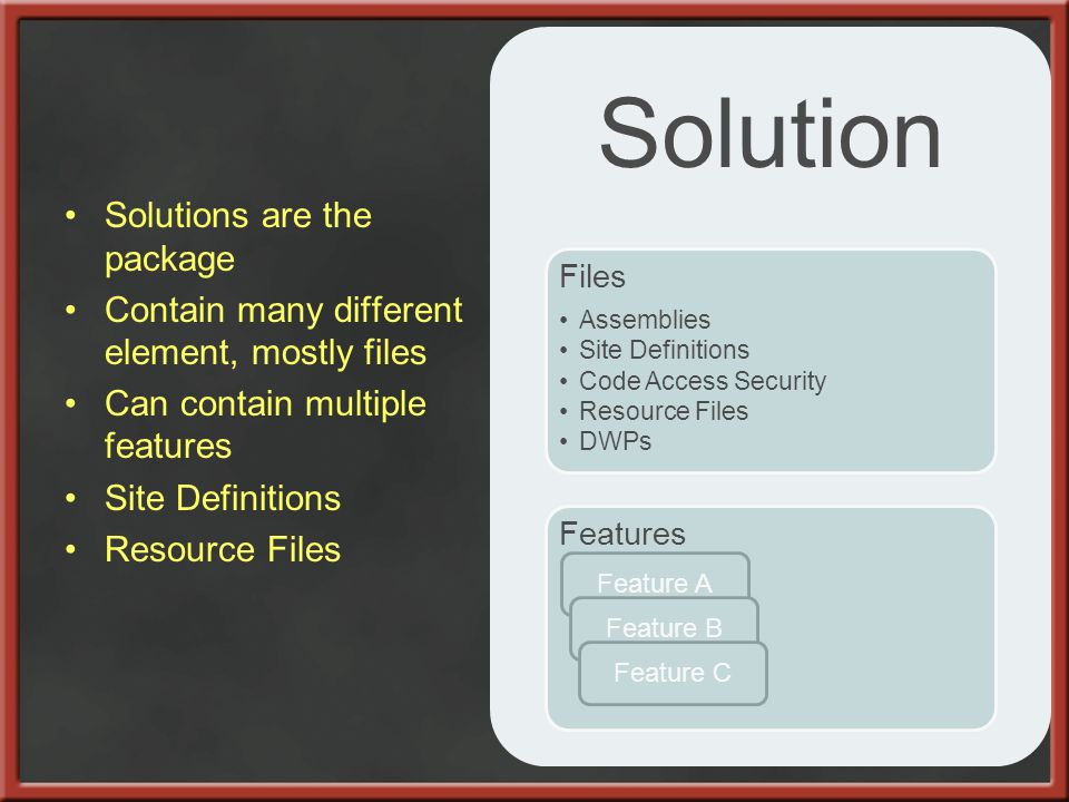 Solution Files Assemblies Site Definitions Code Access Security Resource Files DWPs Features Feature A Feature B Feature C Solutions are the package C