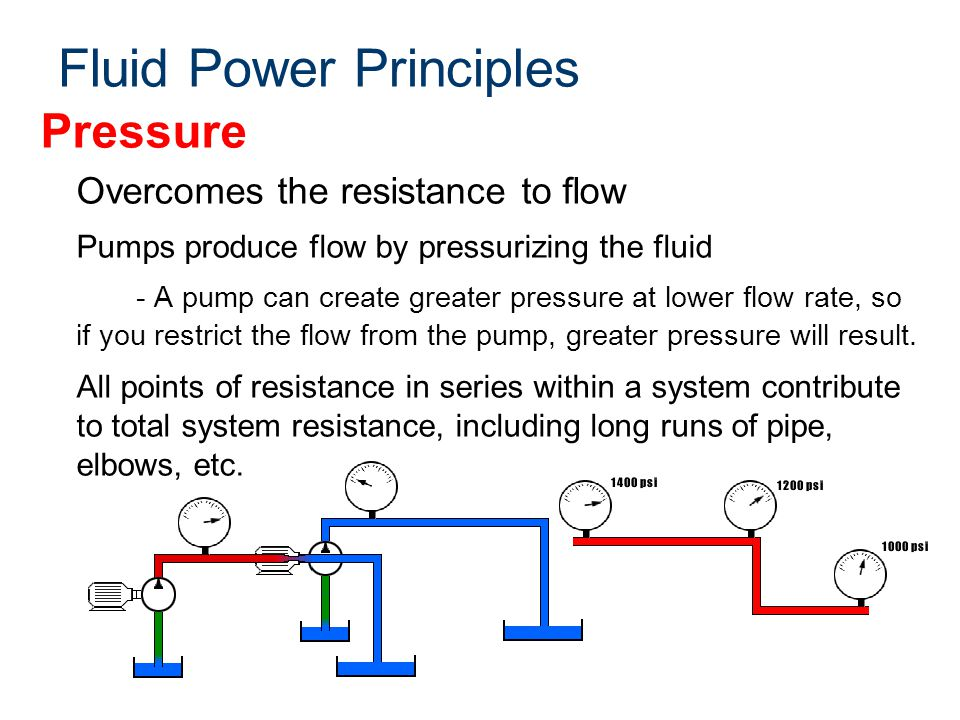 Fluid Power Principles Pressure Overcomes the resistance to flow Pumps produce flow by pressurizing the fluid - A pump can create greater pressure at
