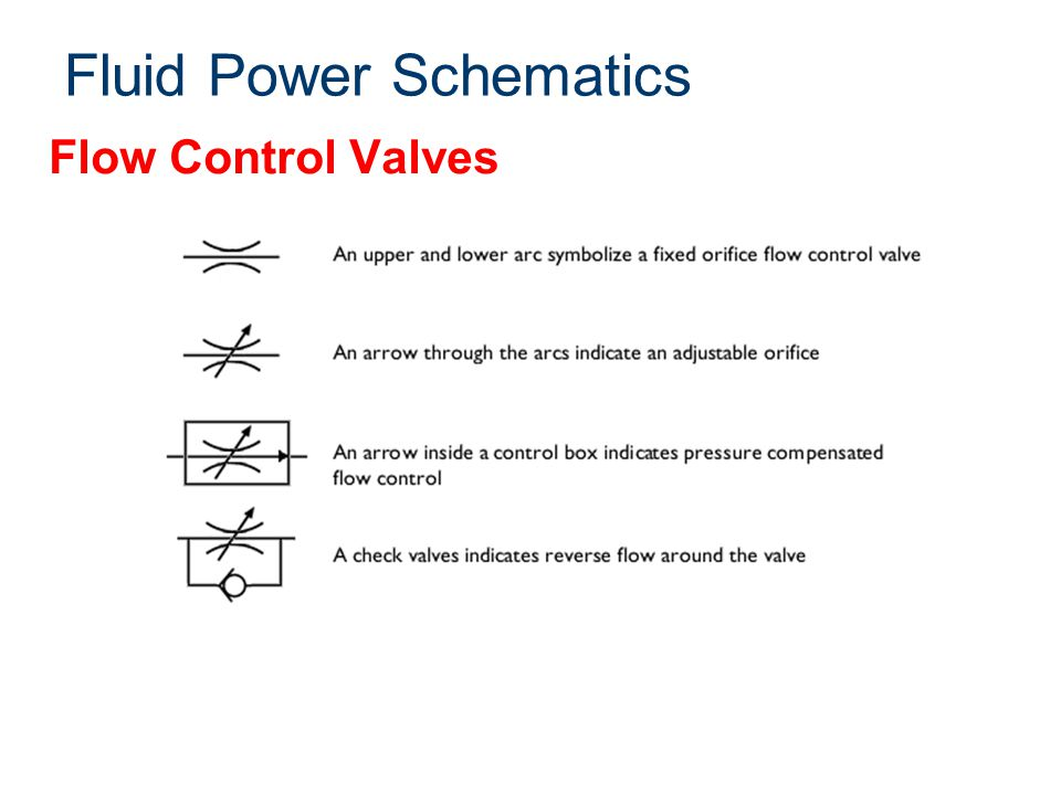 Fluid Power Schematics Flow Control Valves