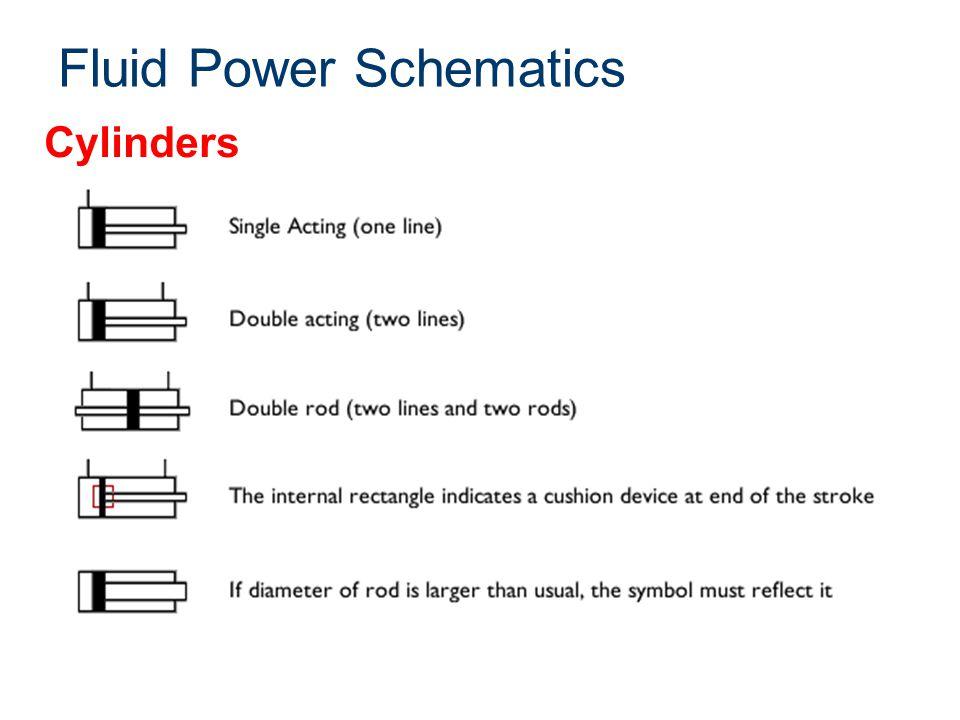 Fluid Power Schematics Cylinders