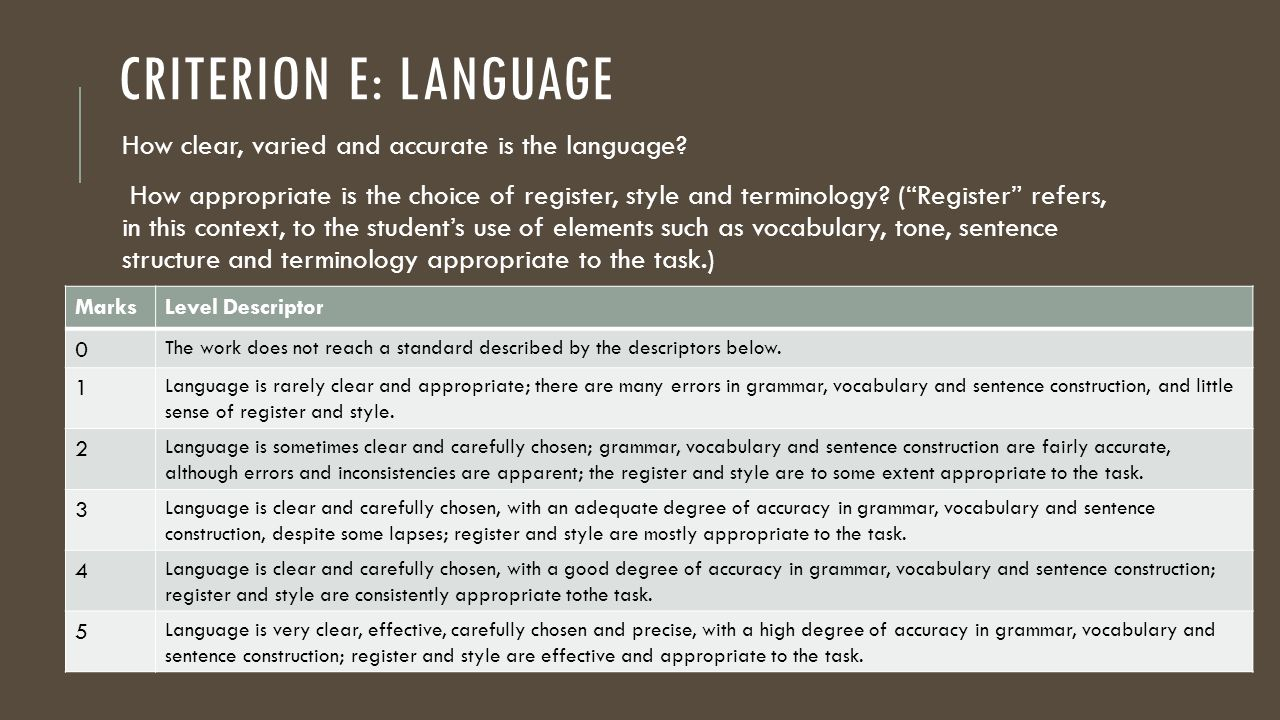 "CRITERION E: LANGUAGE How clear, varied and accurate is the language? How appropriate is the choice of register, style and terminology? (""Register"" re"