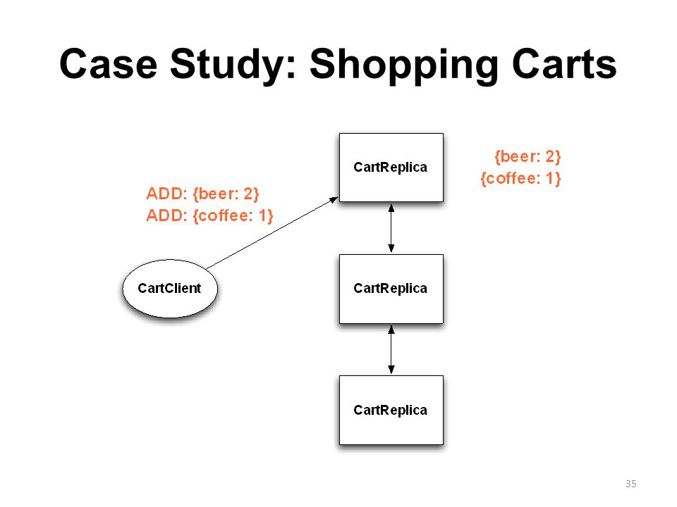 Case Study: Shopping Carts 35