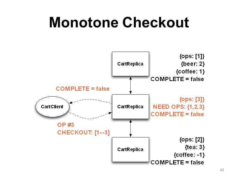 Monotone Checkout 44