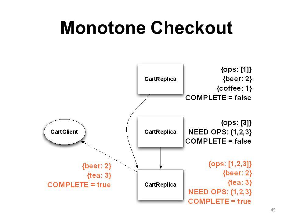 Monotone Checkout 45