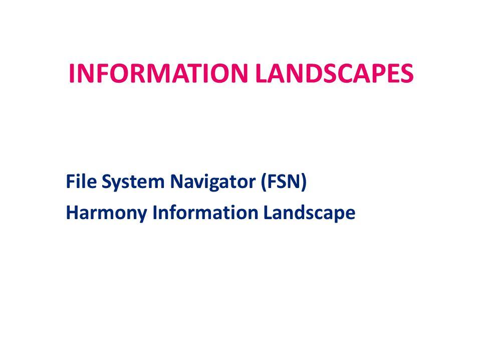 INFORMATION LANDSCAPES File System Navigator (FSN) Harmony Information Landscape