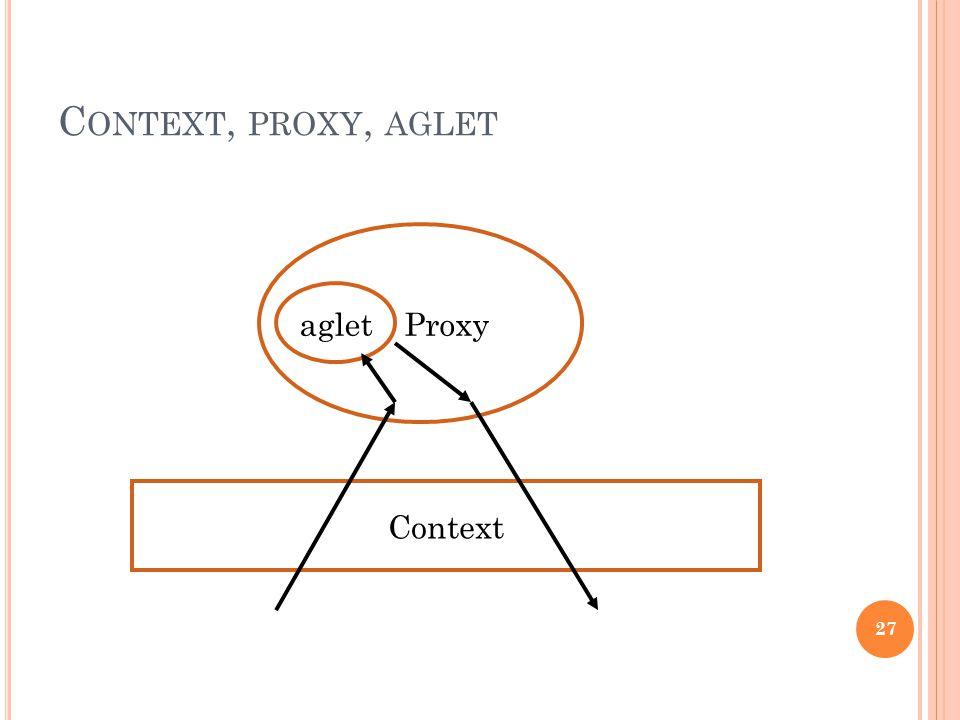 C ONTEXT, PROXY, AGLET Context Proxy aglet 27