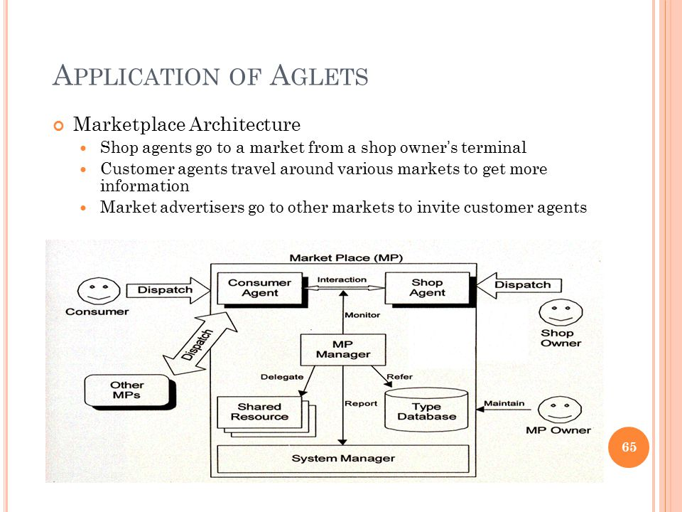 A PPLICATION OF A GLETS Marketplace Architecture Shop agents go to a market from a shop owner ' s terminal Customer agents travel around various marke