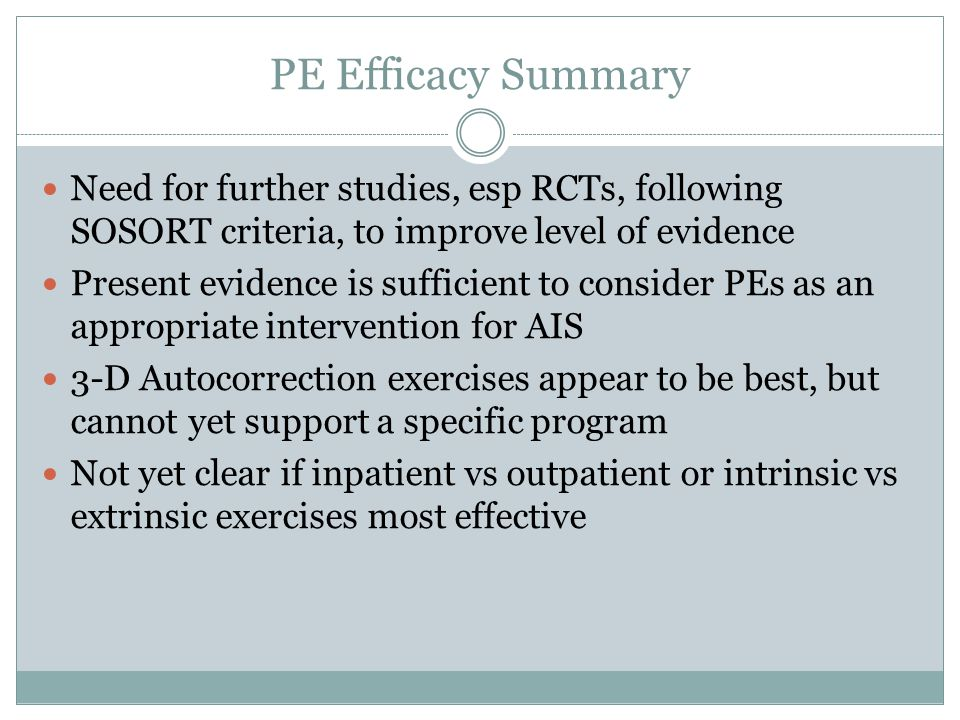 PE Efficacy Summary Need for further studies, esp RCTs, following SOSORT criteria, to improve level of evidence Present evidence is sufficient to consider PEs as an appropriate intervention for AIS 3-D Autocorrection exercises appear to be best, but cannot yet support a specific program Not yet clear if inpatient vs outpatient or intrinsic vs extrinsic exercises most effective