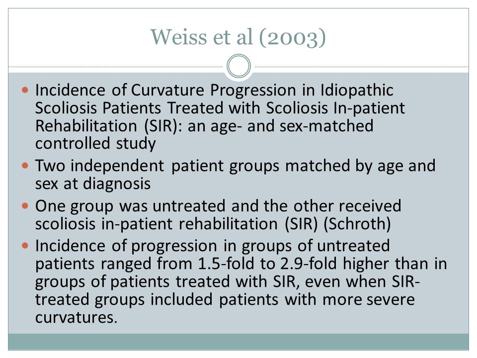 Weiss et al (2003) Incidence of Curvature Progression in Idiopathic Scoliosis Patients Treated with Scoliosis In-patient Rehabilitation (SIR): an age- and sex-matched controlled study Two independent patient groups matched by age and sex at diagnosis One group was untreated and the other received scoliosis in-patient rehabilitation (SIR) (Schroth) Incidence of progression in groups of untreated patients ranged from 1.5-fold to 2.9-fold higher than in groups of patients treated with SIR, even when SIR- treated groups included patients with more severe curvatures.