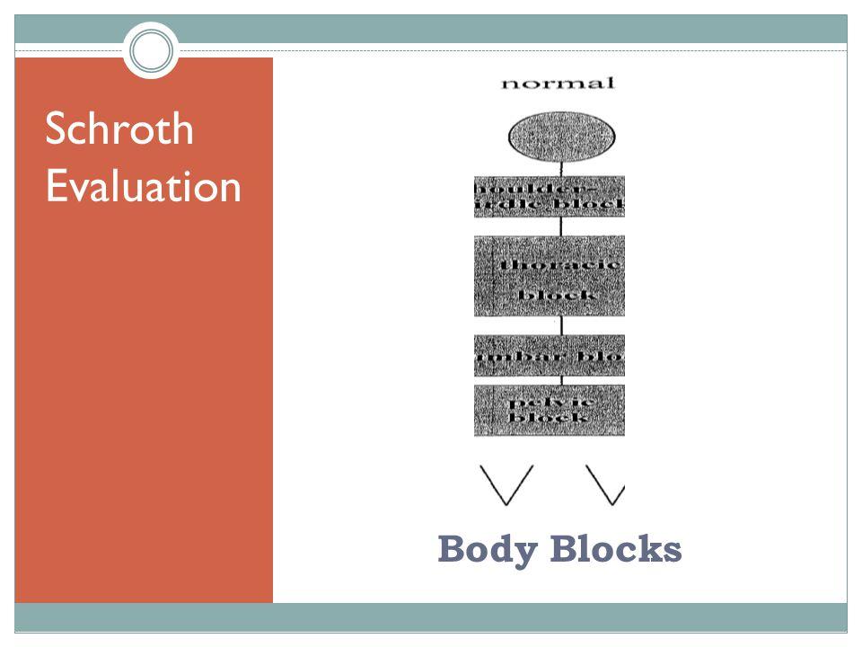 Body Blocks Schroth Evaluation
