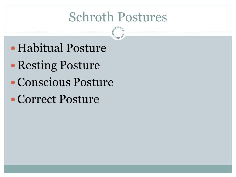 Schroth Postures Habitual Posture Resting Posture Conscious Posture Correct Posture