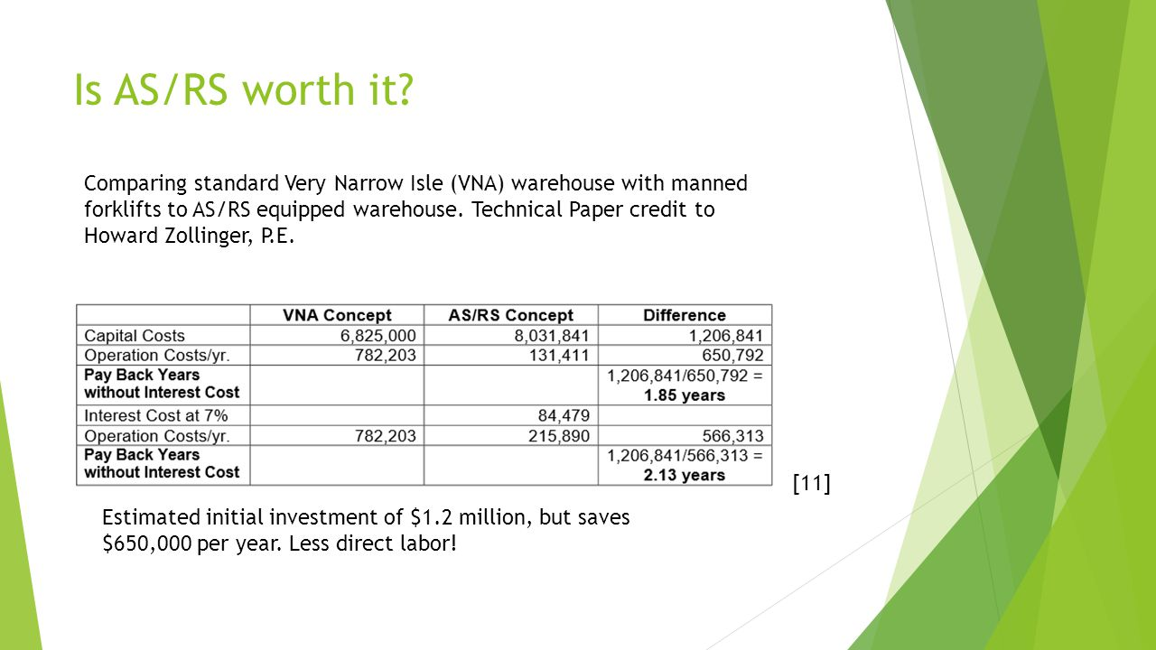Is AS/RS worth it.[11] Estimated initial investment of $1.2 million, but saves $650,000 per year.