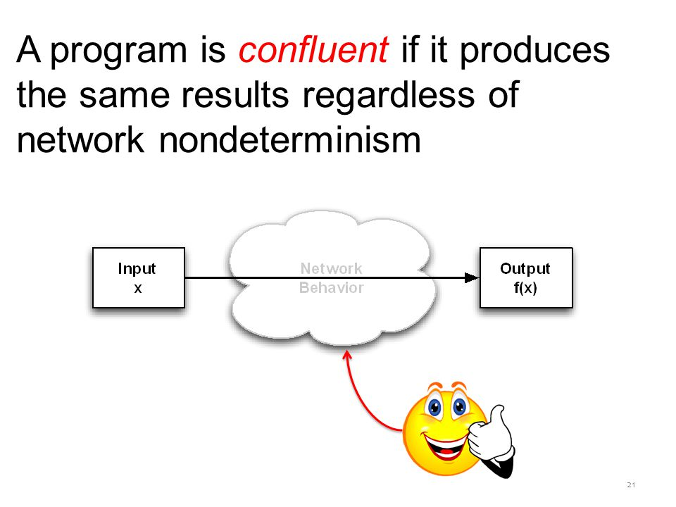 A program is confluent if it produces the same results regardless of network nondeterminism 21