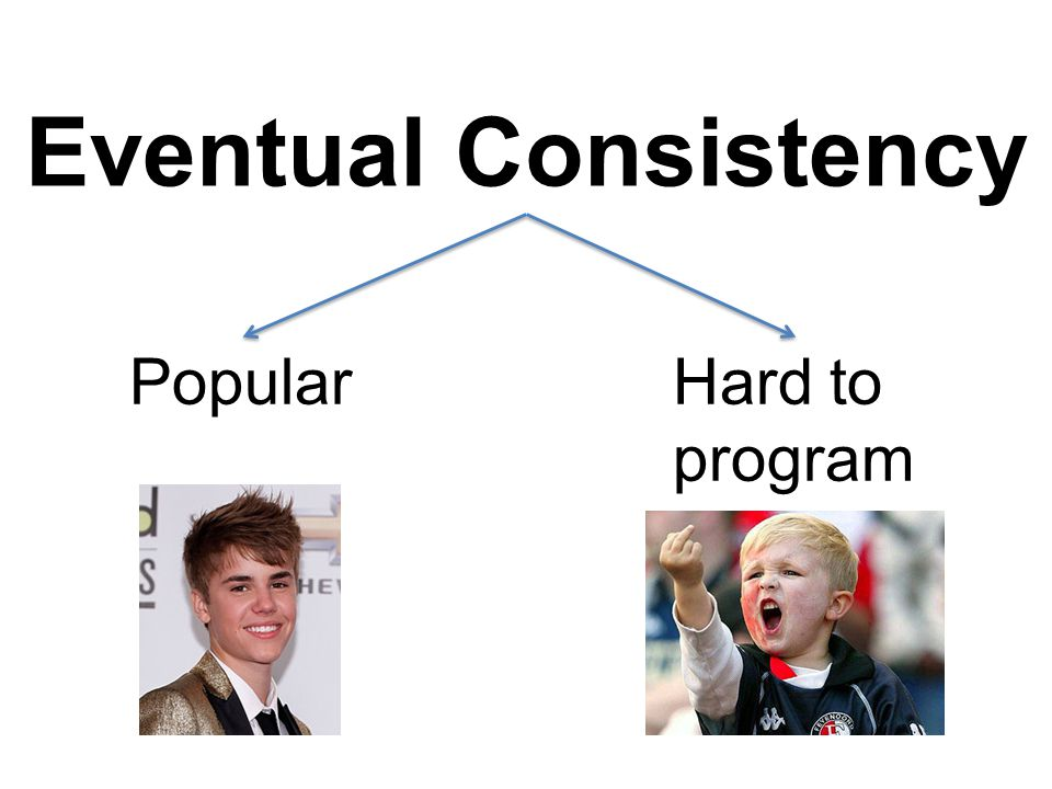 Eventual Consistency PopularHard to program