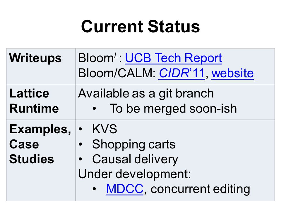 Current Status WriteupsBloom L : UCB Tech ReportUCB Tech Report Bloom/CALM: CIDR'11, websiteCIDR'11website Lattice Runtime Available as a git branch To be merged soon-ish Examples, Case Studies KVS Shopping carts Causal delivery Under development: MDCC, concurrent editingMDCC