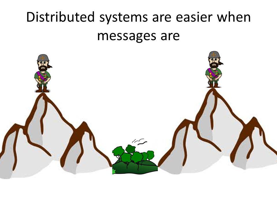 Asynchronous messaging AB C send AB C