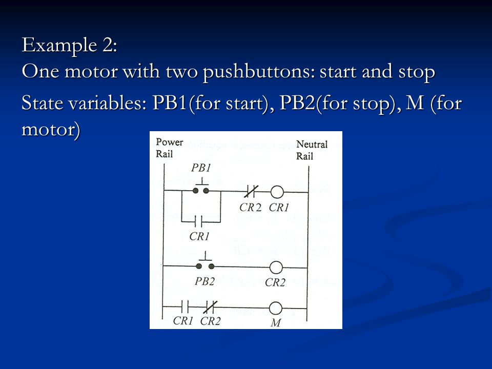 Example 2: One motor with two pushbuttons: start and stop State variables: PB1(for start), PB2(for stop), M (for motor)