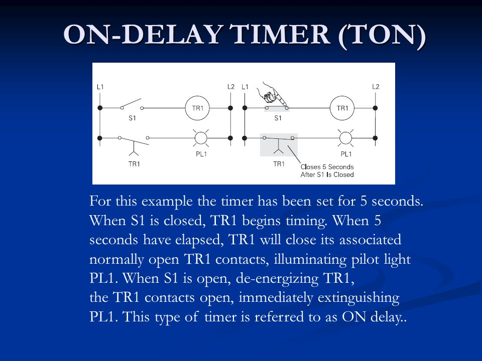 ON-DELAY TIMER (TON) For this example the timer has been set for 5 seconds. When S1 is closed, TR1 begins timing. When 5 seconds have elapsed, TR1 wil